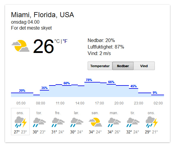 Været i Miami etter turen