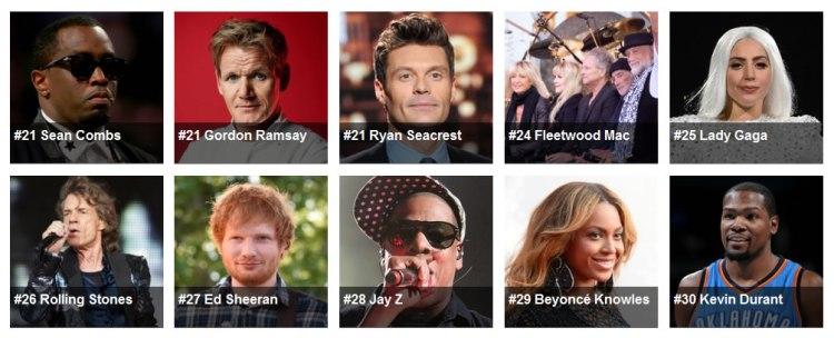 Verdens rikeste kjendiser 3