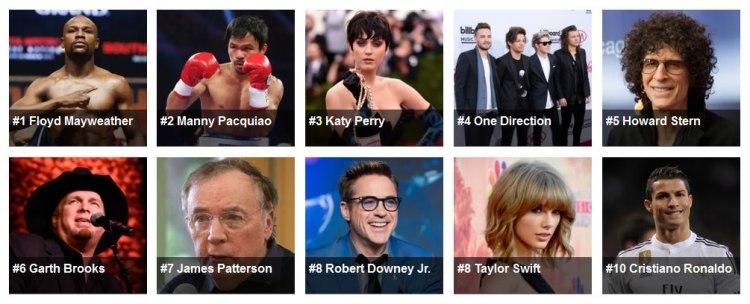 Verdens rikeste kjendiser